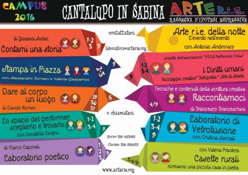 arterie-2016-cantalupo-in-sabina-1