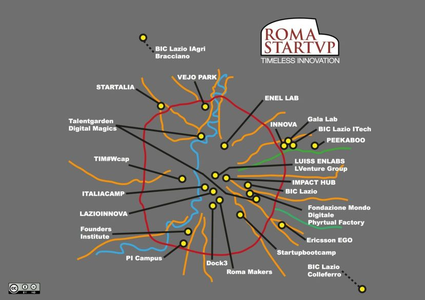 RomaStartup_Ecosystem_Map_preview