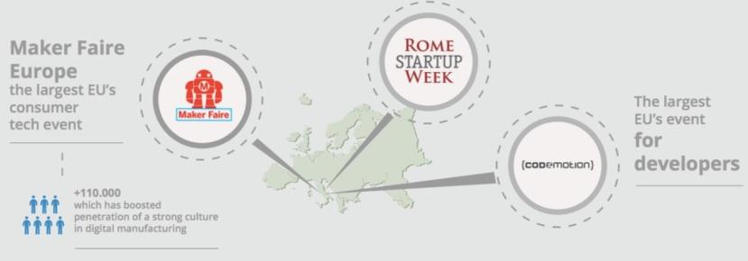 rome-startup-week-2018-1