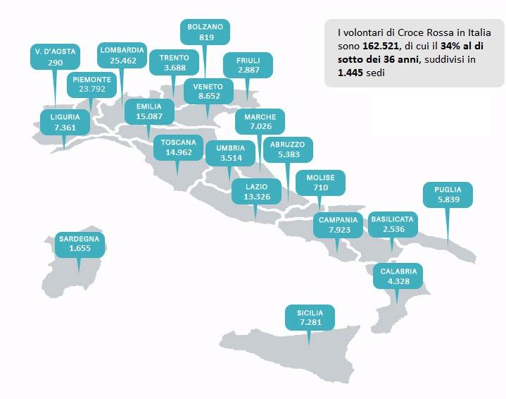 croce-rossa-italiana-volontari-per-regione