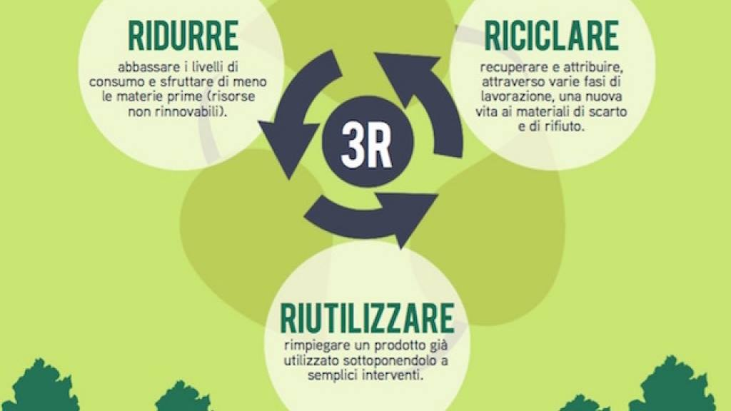 ridurre-riciclare-riutilizzare-3r-green-verde