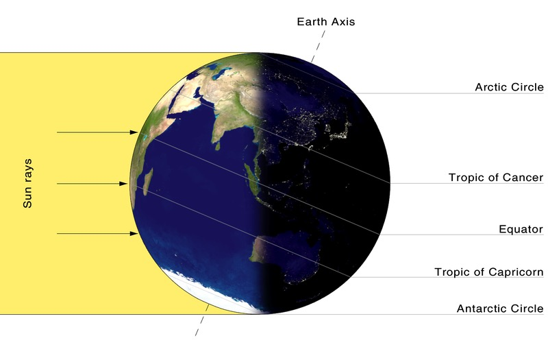 earth-axis-sun-rays-planet-solstice