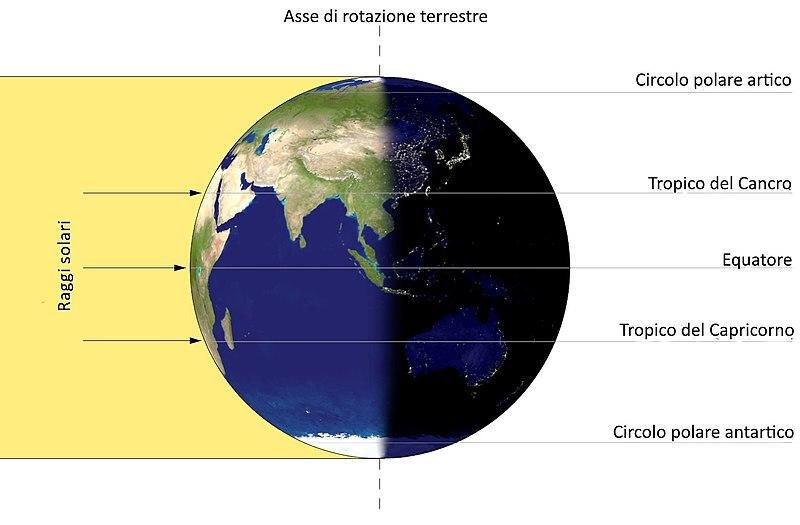 equinozio-terra-mondo-globo-sfera-equatore
