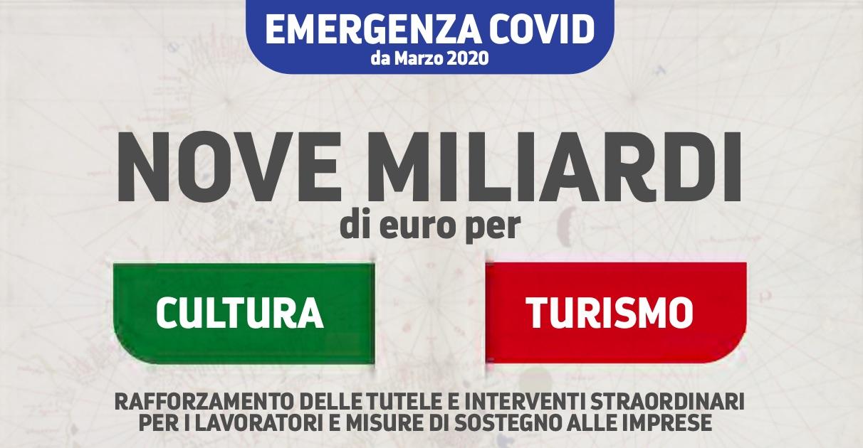 nove-miliardi-euro-cultura-turismo-emergenza-covid