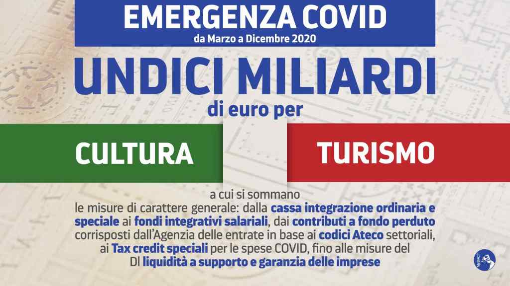 emergenza-covid-cultura-turismo-undici-miliardi